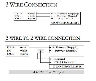 Instructions - Controller Sensors on pyrometer wiring-diagram, encoder wiring-diagram, transducer wiring-diagram, 4 wire rtd wiring-diagram, rs-422 wiring-diagram, profibus wiring-diagram, potentiometer wiring-diagram, 4 wire transmitter wiring-diagram, rtd probe wiring-diagram, rs485 wiring-diagram, 7 round wiring-diagram, daisy chain wiring-diagram, ssr wiring-diagram, devicenet wiring-diagram, plc analog input card wiring-diagram, rs232 wiring-diagram, motion detector lights wiring-diagram, usb wiring-diagram, 24vdc wiring-diagram,